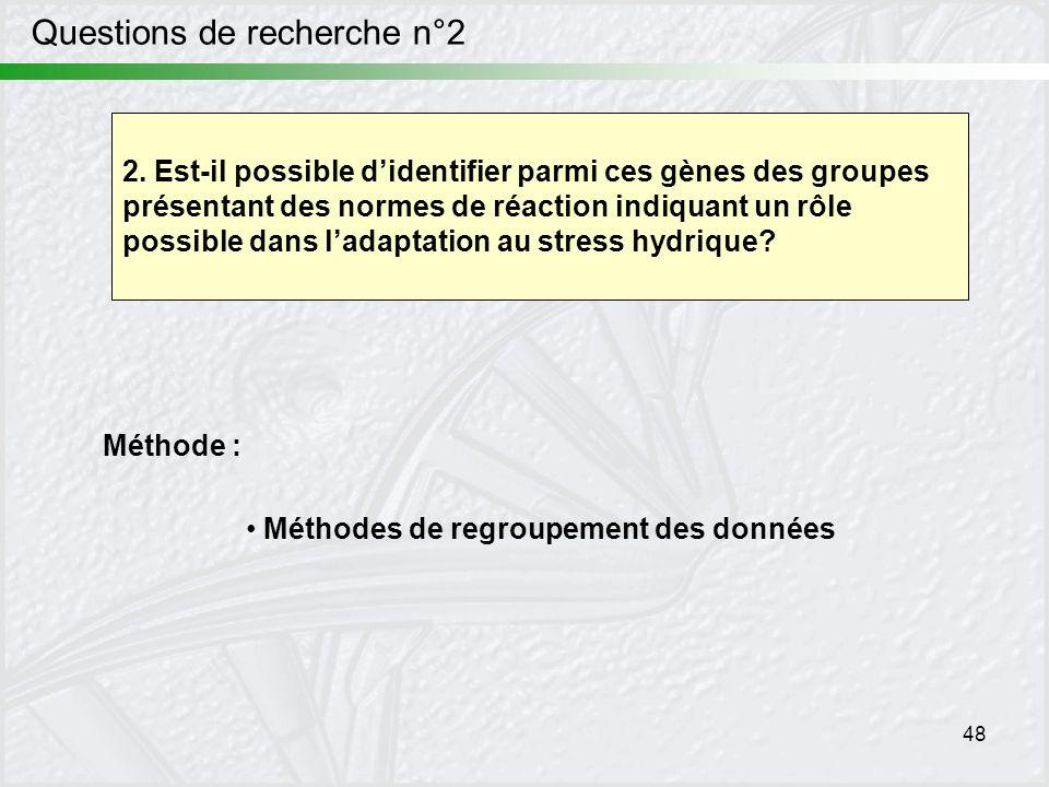 Questions de recherche n°2