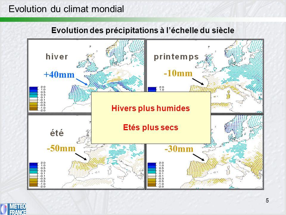 Evolution du climat mondial