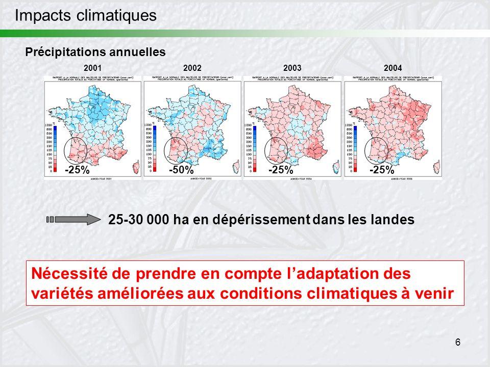 Impacts climatiques Précipitations annuelles. 2001. 2002. 2003. 2004. -25% -50% -25% -25% 25-30 000 ha en dépérissement dans les landes.