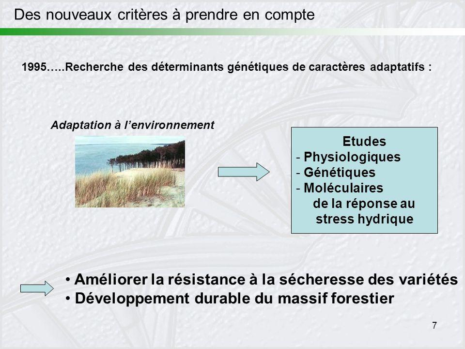 Adaptation à l'environnement de la réponse au stress hydrique
