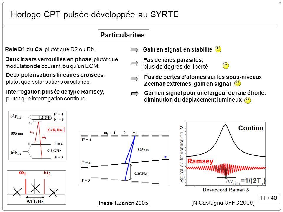 Horloge CPT pulsée développée au SYRTE