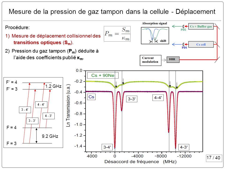 Mesure de la pression de gaz tampon dans la cellule - Déplacement