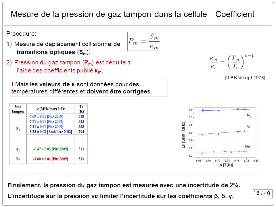 Mesure de la pression de gaz tampon dans la cellule - Coefficient