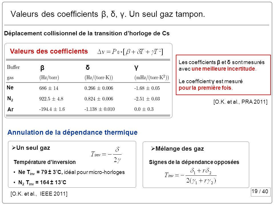 Valeurs des coefficients β, δ, γ. Un seul gaz tampon.