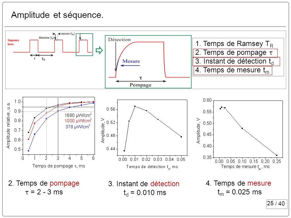 Amplitude et séquence.1. Temps de Ramsey TR 2. Temps de pompage τ 3. Instant de détection td 4. Temps de mesure tm.
