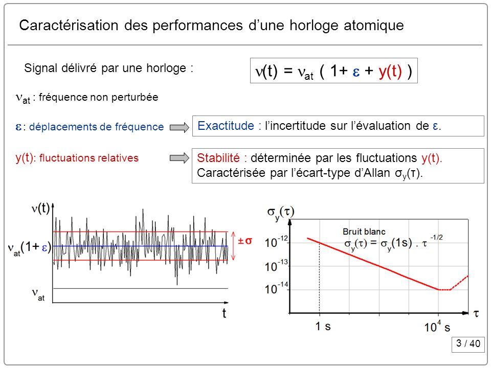 Caractérisation des performances d'une horloge atomique