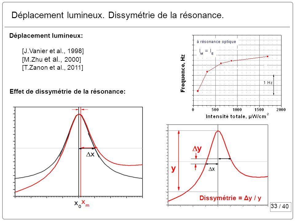 Déplacement lumineux. Dissymétrie de la résonance.