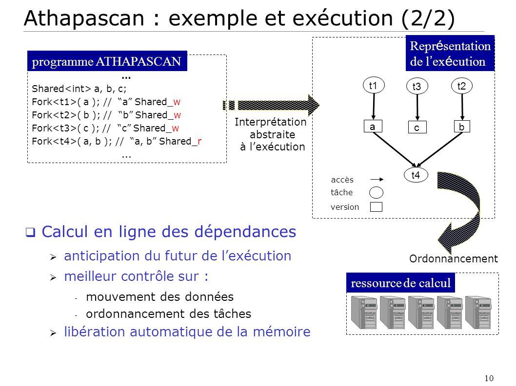 Athapascan : exemple et exécution (2/2)