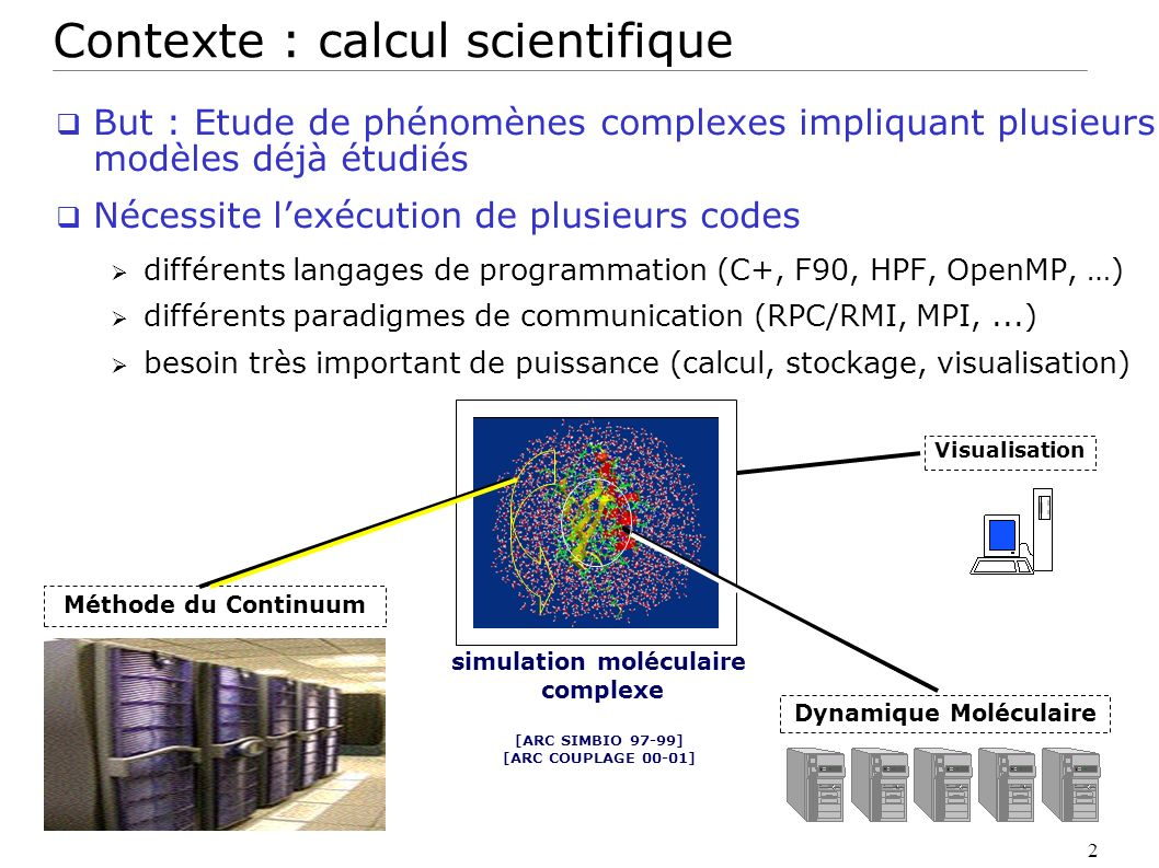 Contexte : calcul scientifique