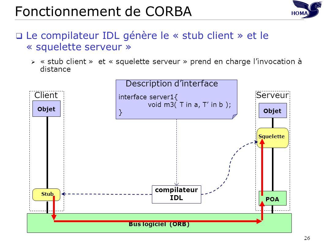 Fonctionnement de CORBA