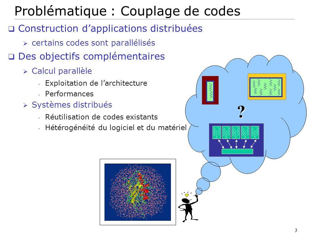 Problématique : Couplage de codes