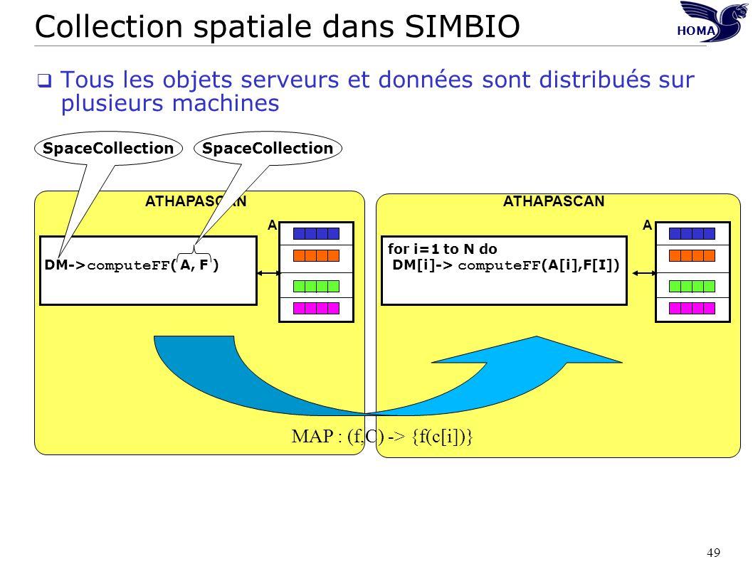 Collection spatiale dans SIMBIO