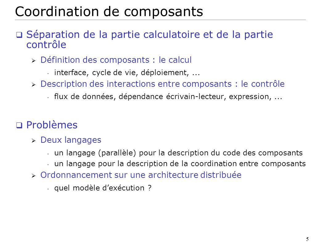 Coordination de composants
