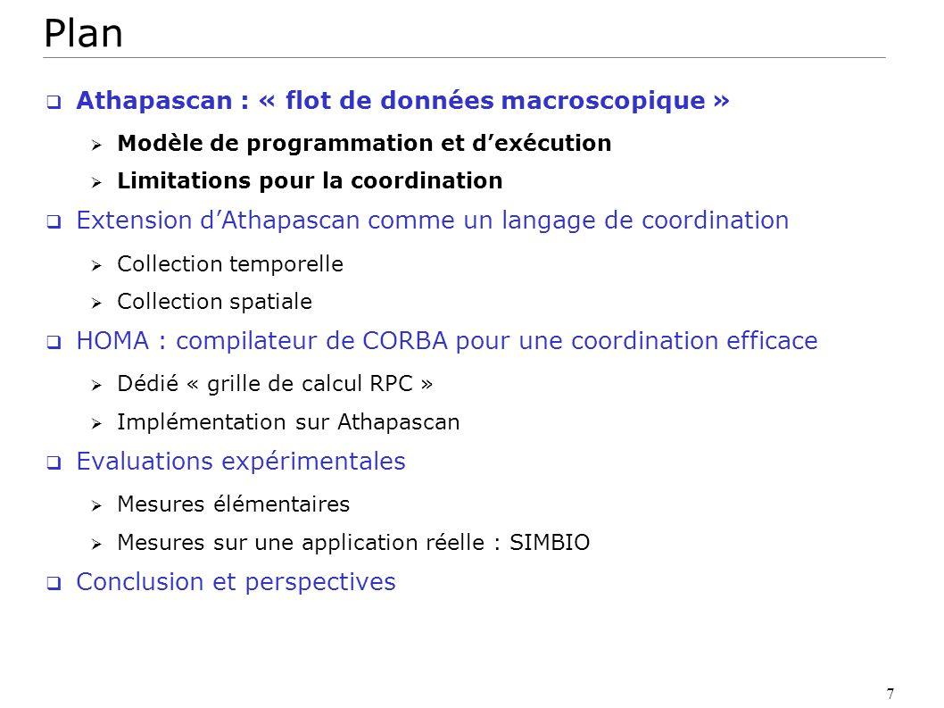 Plan Athapascan : « flot de données macroscopique »