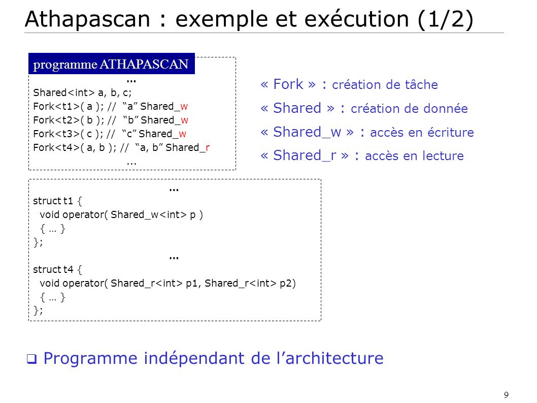Athapascan : exemple et exécution (1/2)