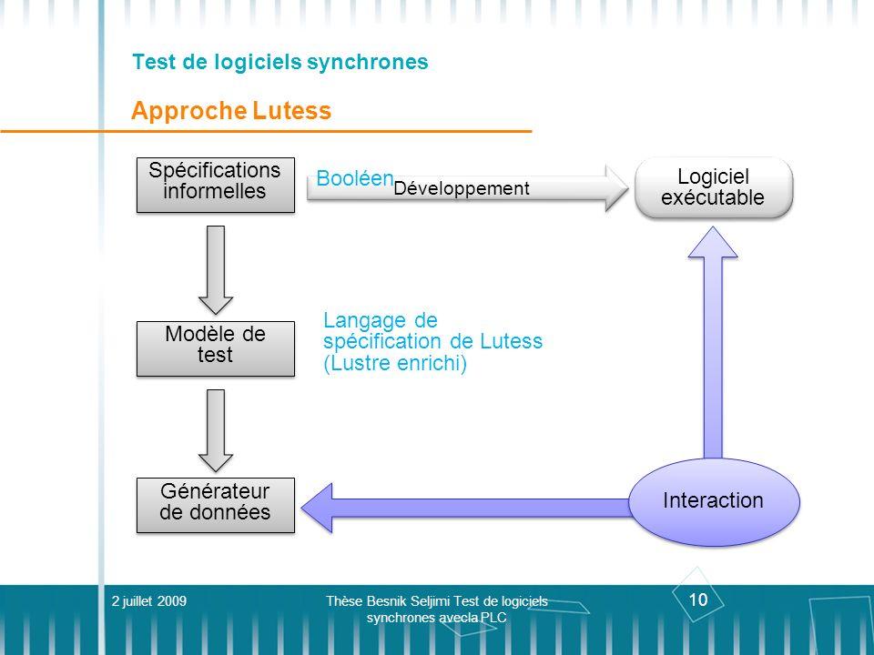 Test de logiciels synchrones Approche Lutess