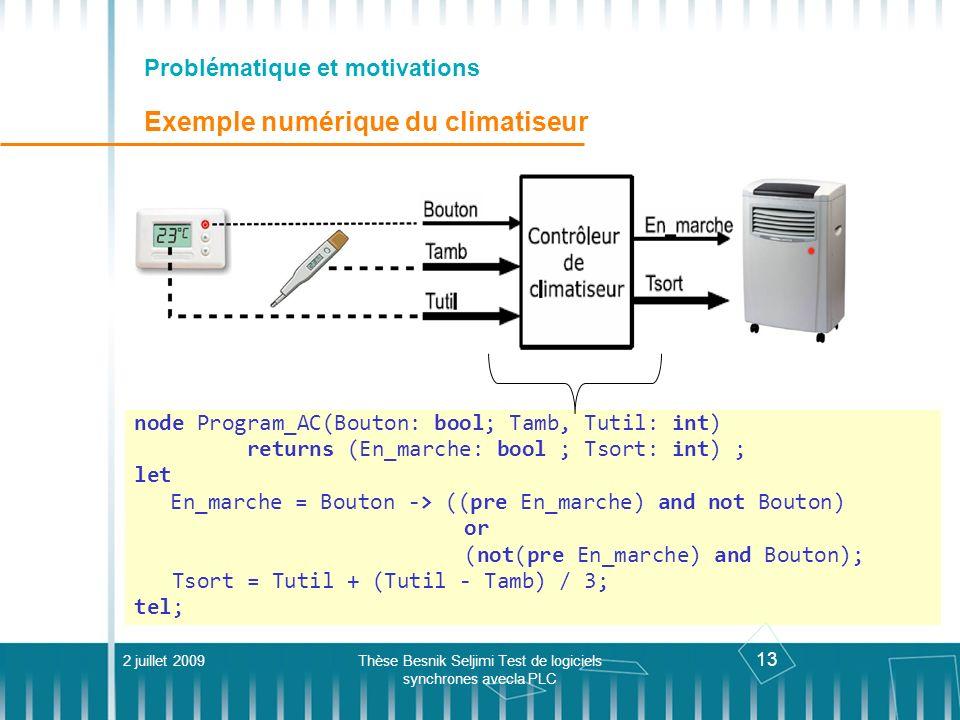 Problématique et motivations Exemple numérique du climatiseur