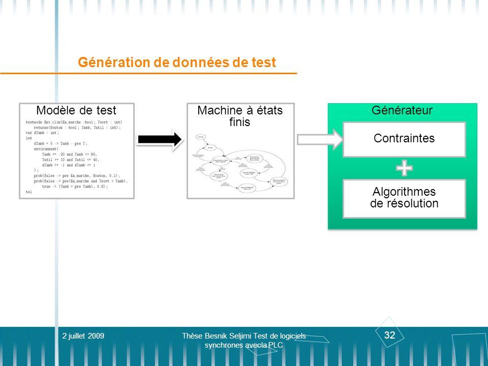 Génération de données de test