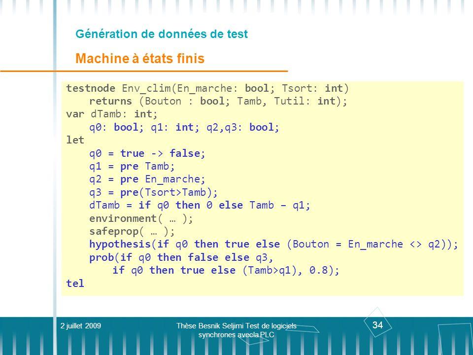 Génération de données de test Machine à états finis