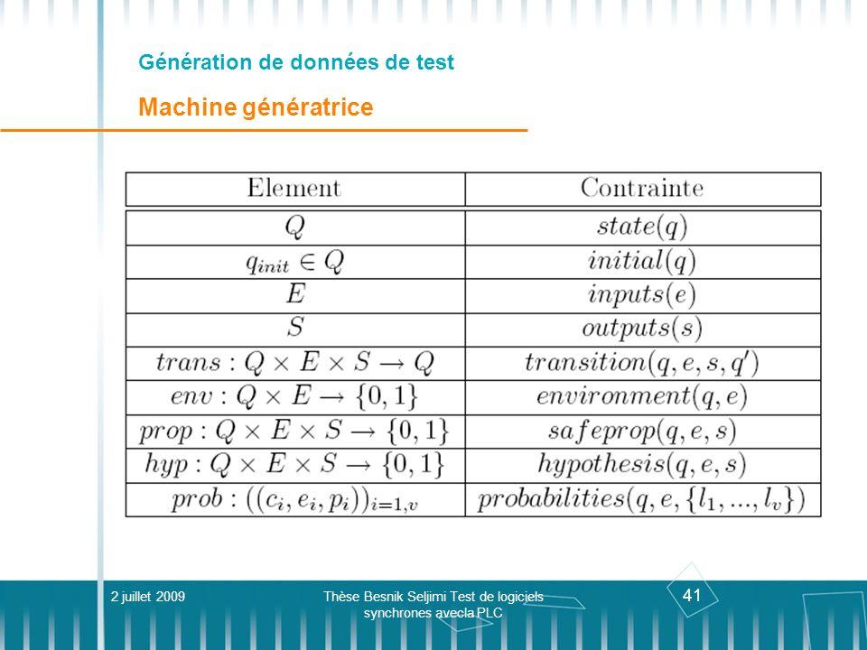 Génération de données de test Machine génératrice