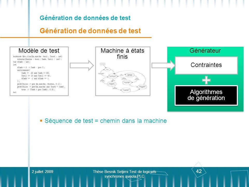 Génération de données de test Génération de données de test