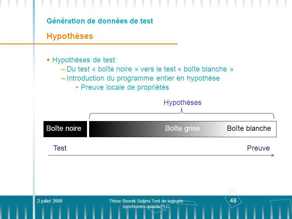 Génération de données de test Hypothèses