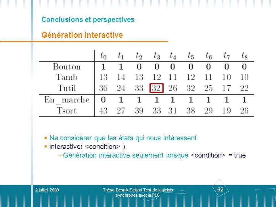 Conclusions et perspectives Génération interactive