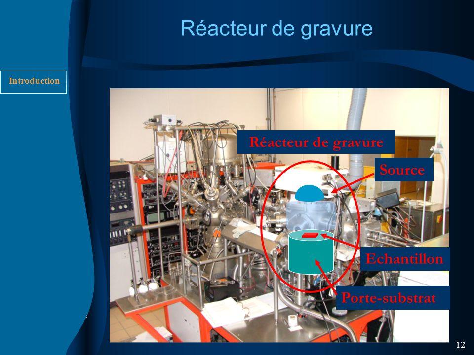 Réacteur de gravure Réacteur de gravure Source Echantillon