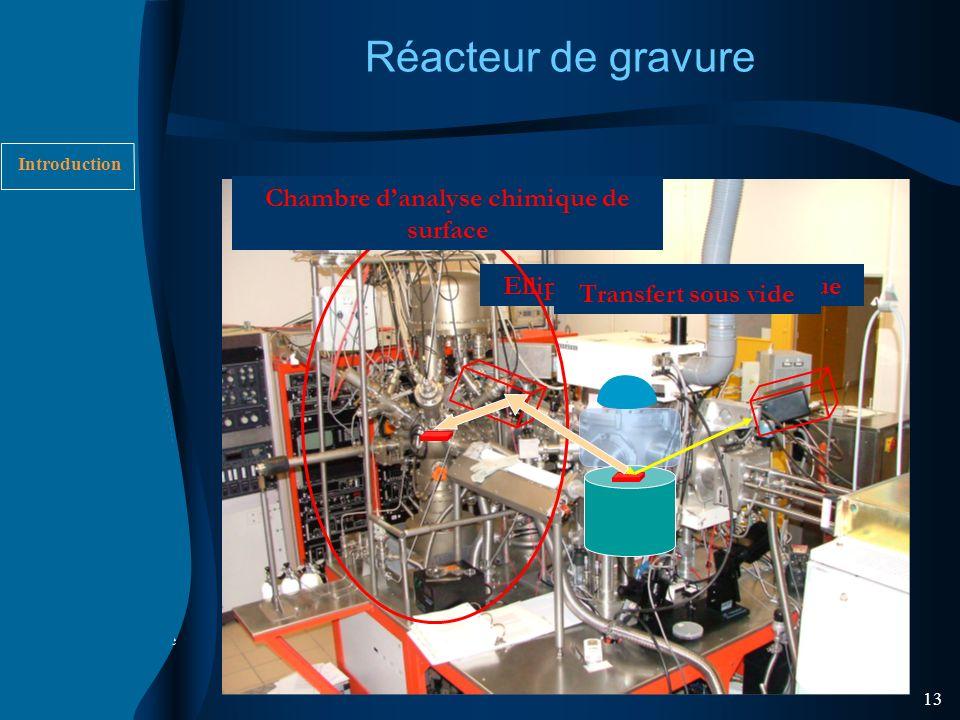 Chambre d'analyse chimique de surface Ellipsomètre spectroscopique