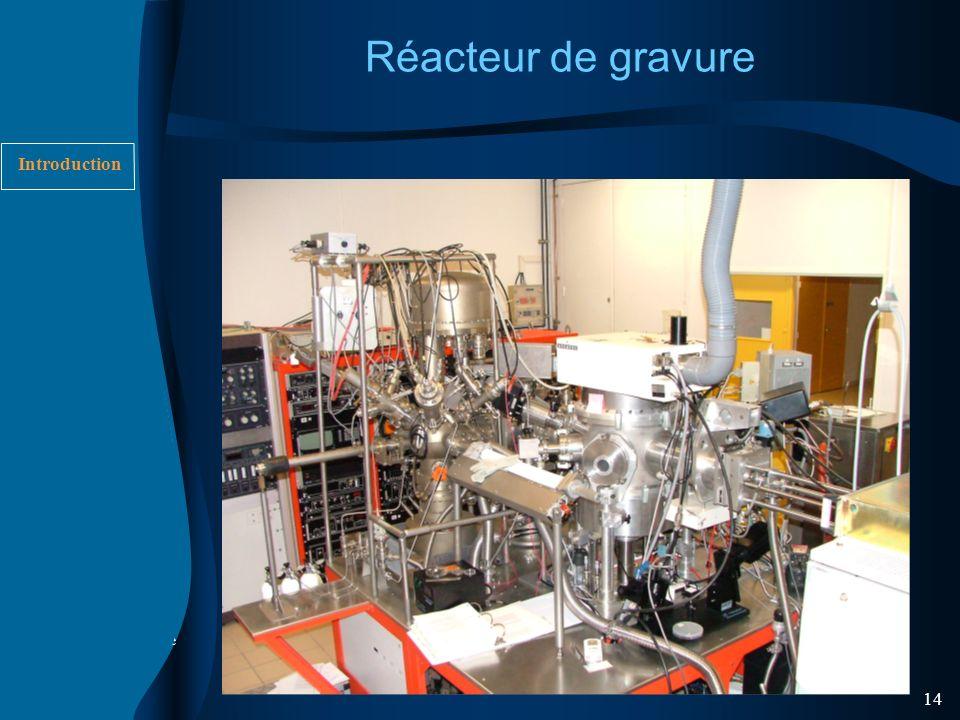 Réacteur de gravure Introduction