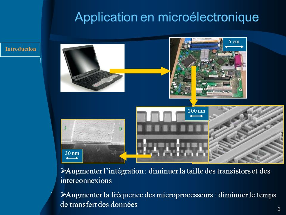 Application en microélectronique