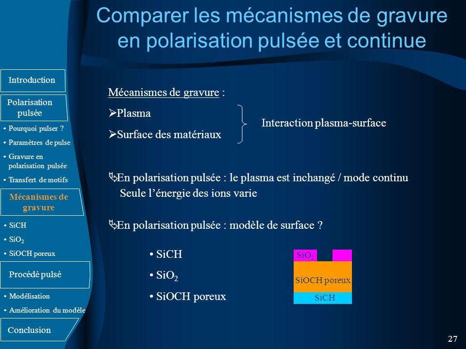 Comparer les mécanismes de gravure en polarisation pulsée et continue
