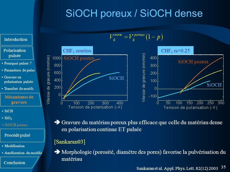 SiOCH poreux / SiOCH dense