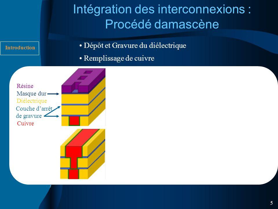 Intégration des interconnexions : Procédé damascène