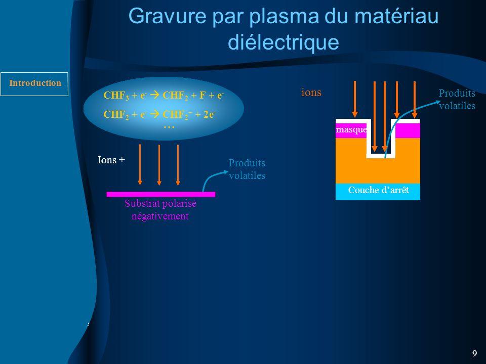 Gravure par plasma du matériau diélectrique