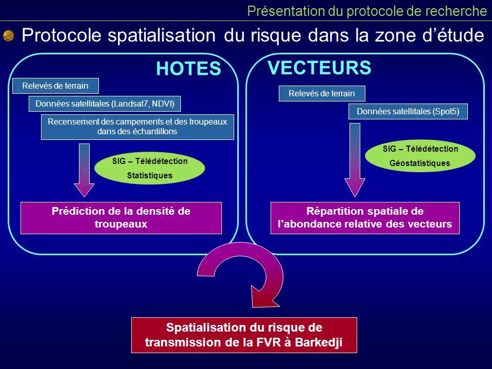 Protocole spatialisation du risque dans la zone d'étude