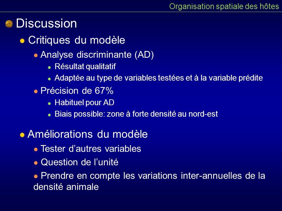 Discussion Critiques du modèle Améliorations du modèle