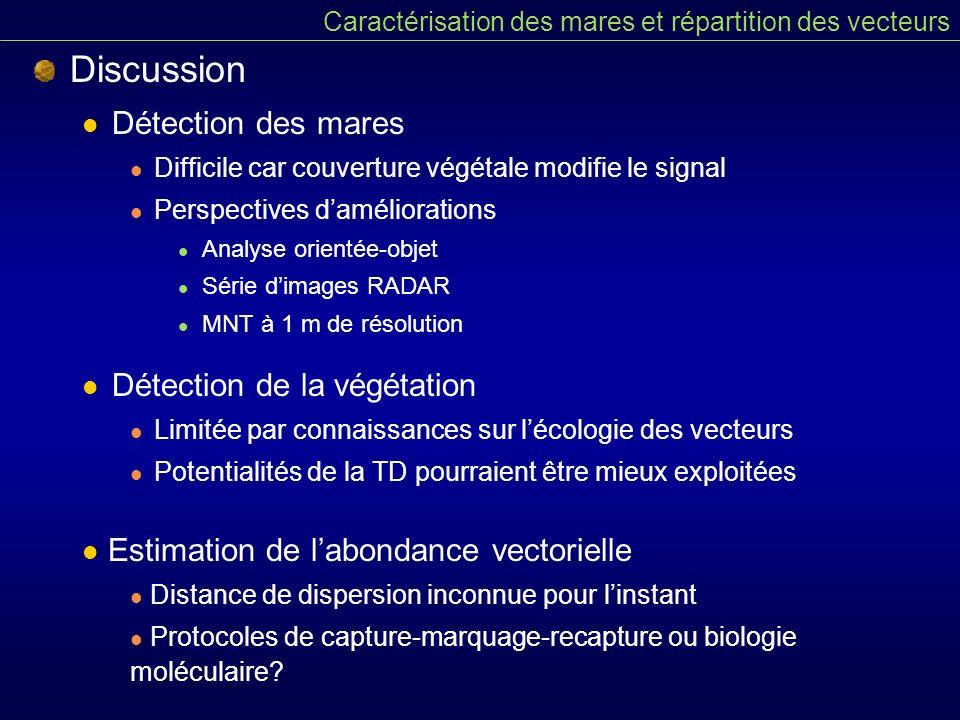 Discussion Détection des mares Détection de la végétation