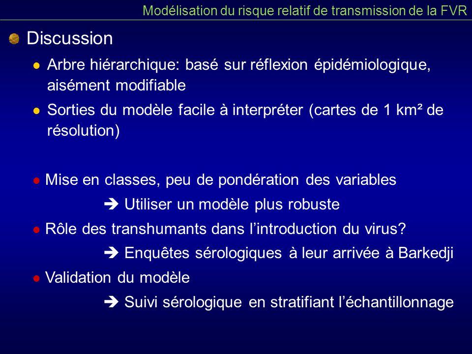 Modélisation du risque relatif de transmission de la FVR