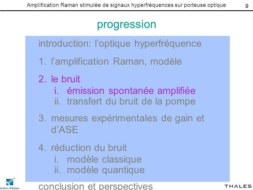 progression introduction: l'optique hyperfréquence