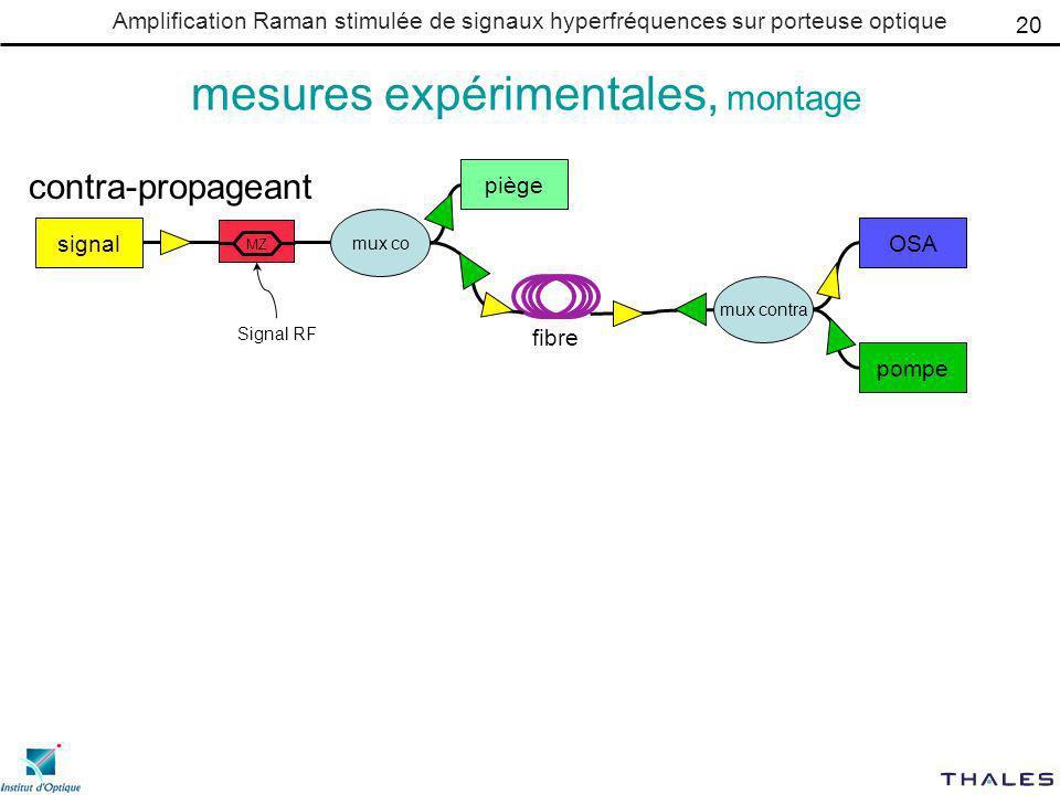 mesures expérimentales, montage