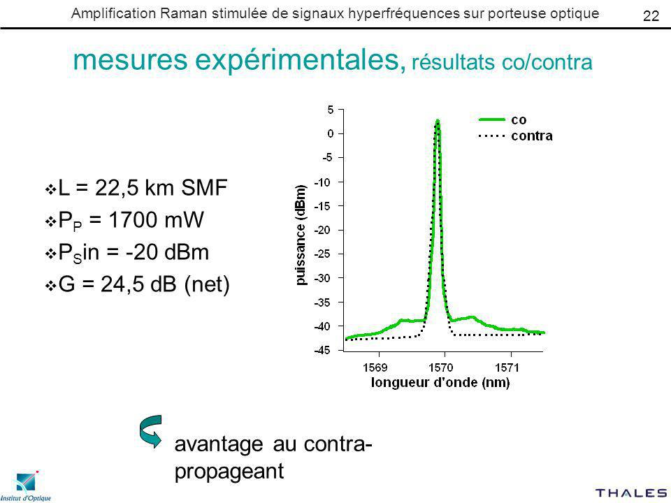 mesures expérimentales, résultats co/contra