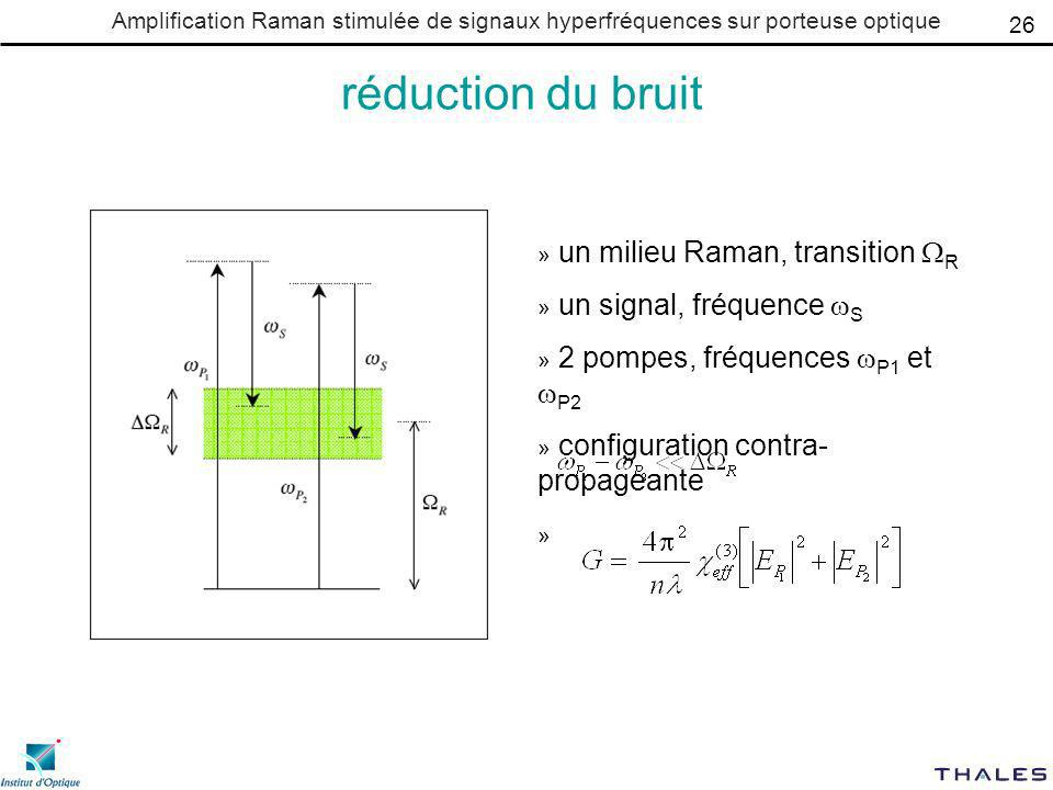 réduction du bruit un milieu Raman, transition R