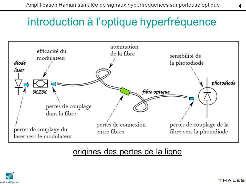 introduction à l'optique hyperfréquence