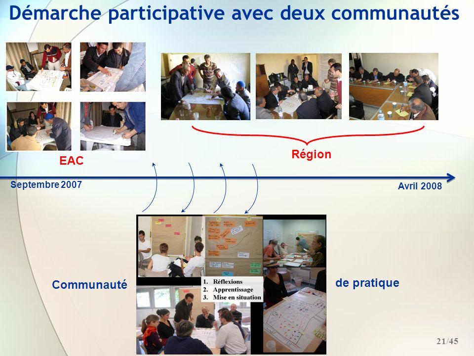 Démarche participative avec deux communautés