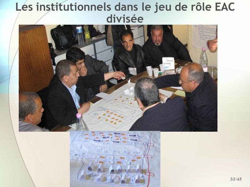 Les institutionnels dans le jeu de rôle EAC divisée