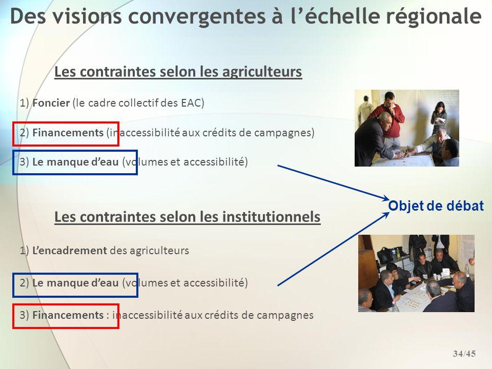 Des visions convergentes à l'échelle régionale