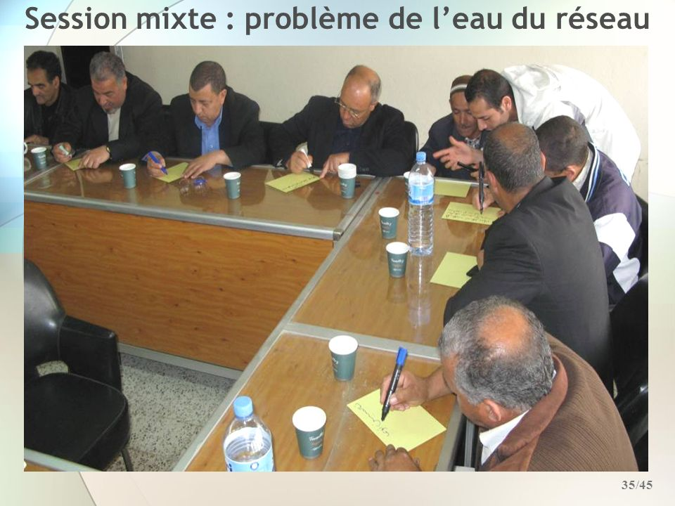 Session mixte : problème de l'eau du réseau