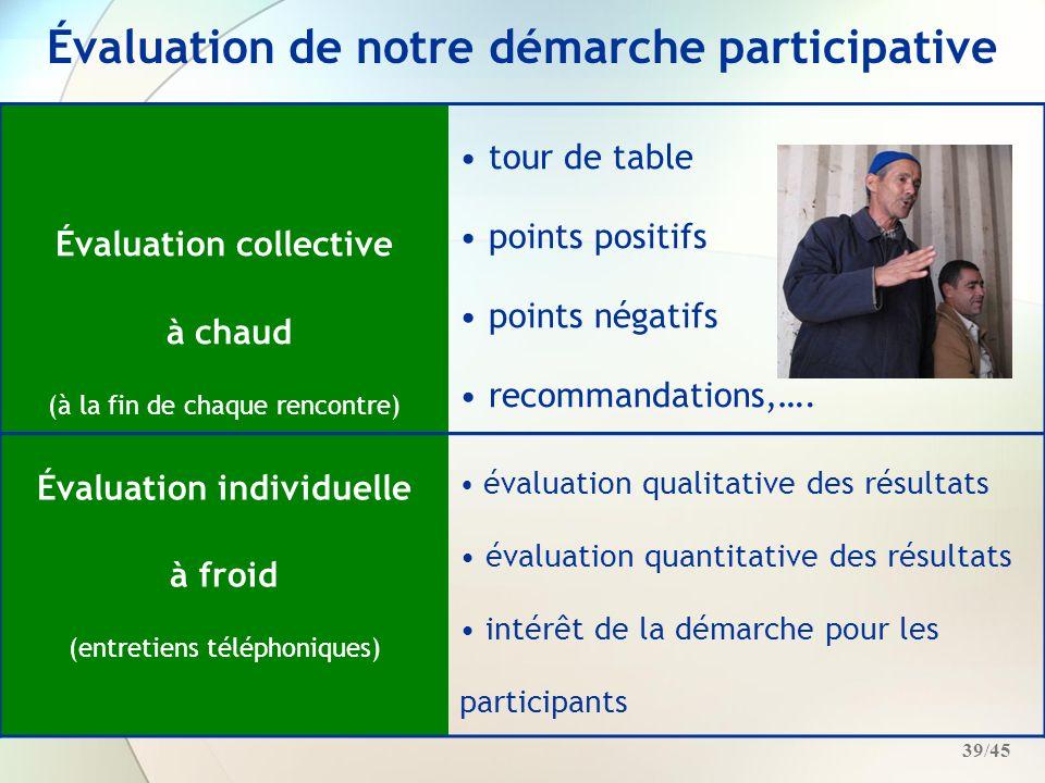 Évaluation de notre démarche participative