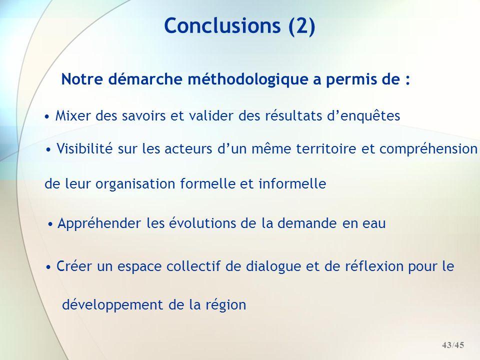 Conclusions (2) Notre démarche méthodologique a permis de :